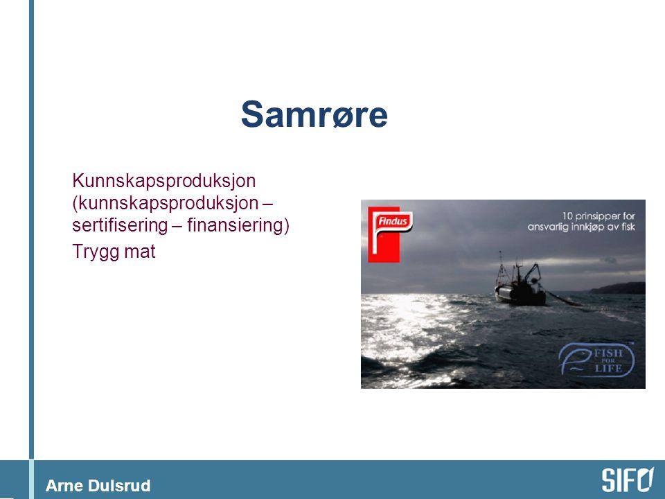 Arne Dulsrud Samrøre Kunnskapsproduksjon (kunnskapsproduksjon – sertifisering – finansiering) Trygg mat