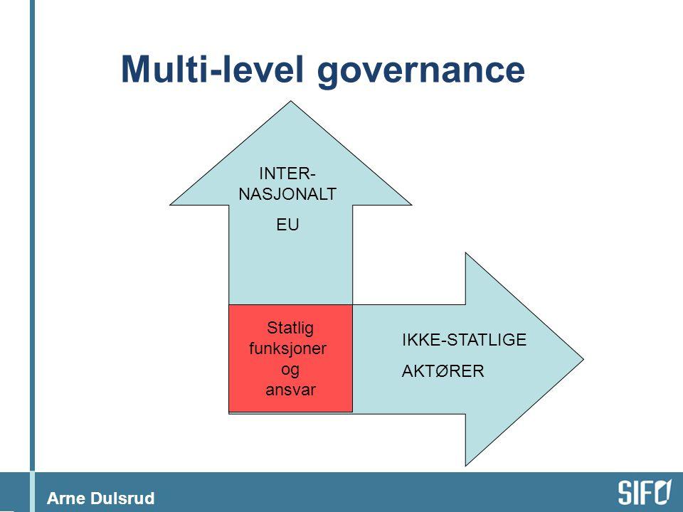 Arne Dulsrud Multi-level governance INTER- NASJONALT EU IKKE-STATLIGE AKTØRER Statlig funksjoner og ansvar