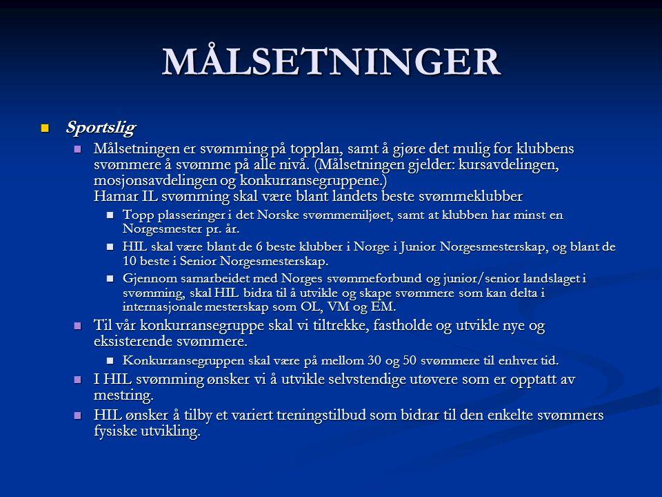 MÅLSETNINGER  Sosialt  Hamar IL svømming skal være en sosial bevisst klubb med plass til ALLE, samt sikre likeverd for alle medlemmer.