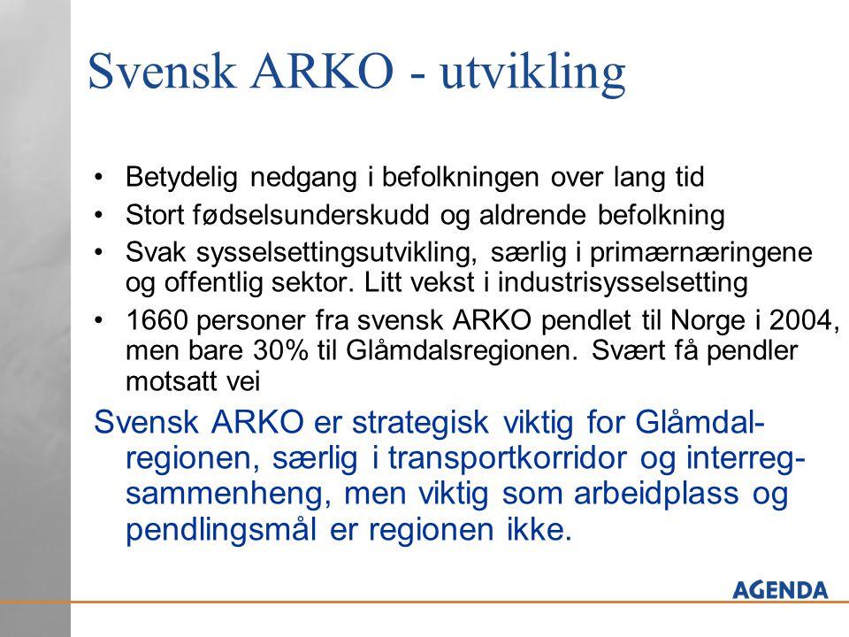 Svensk ARKO - utvikling •Betydelig nedgang i befolkningen over lang tid •Stort fødselsunderskudd og aldrende befolkning •Svak sysselsettingsutvikling,