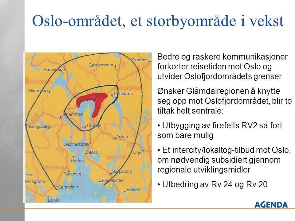 Oslo-området, et storbyområde i vekst Bedre og raskere kommunikasjoner forkorter reisetiden mot Oslo og utvider Oslofjordområdets grenser Ønsker Glåmd