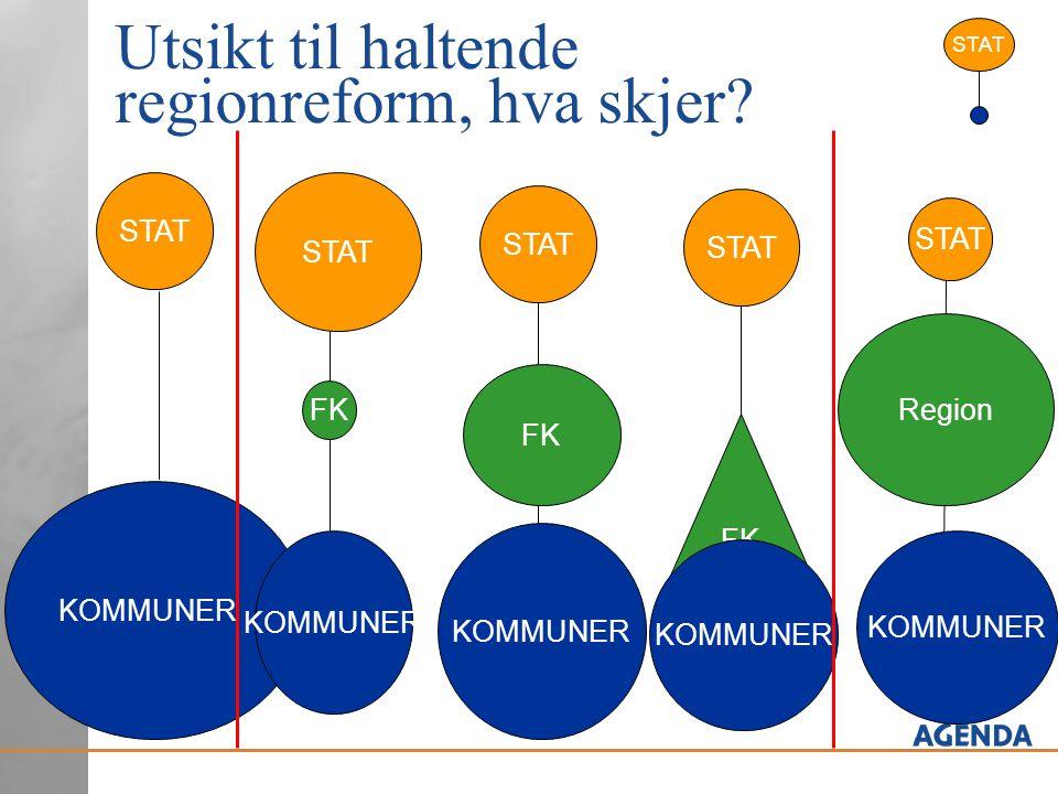 FK Utsikt til haltende regionreform, hva skjer? STAT KOMMUNER STAT FK KOMMUNER STAT KOMMUNER FK KOMMUNER STAT Region STAT KOMMUNER