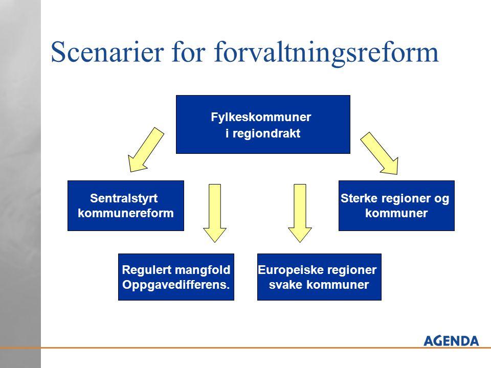 Scenarier for forvaltningsreform Fylkeskommuner i regiondrakt Sterke regioner og kommuner Europeiske regioner svake kommuner Regulert mangfold Oppgave