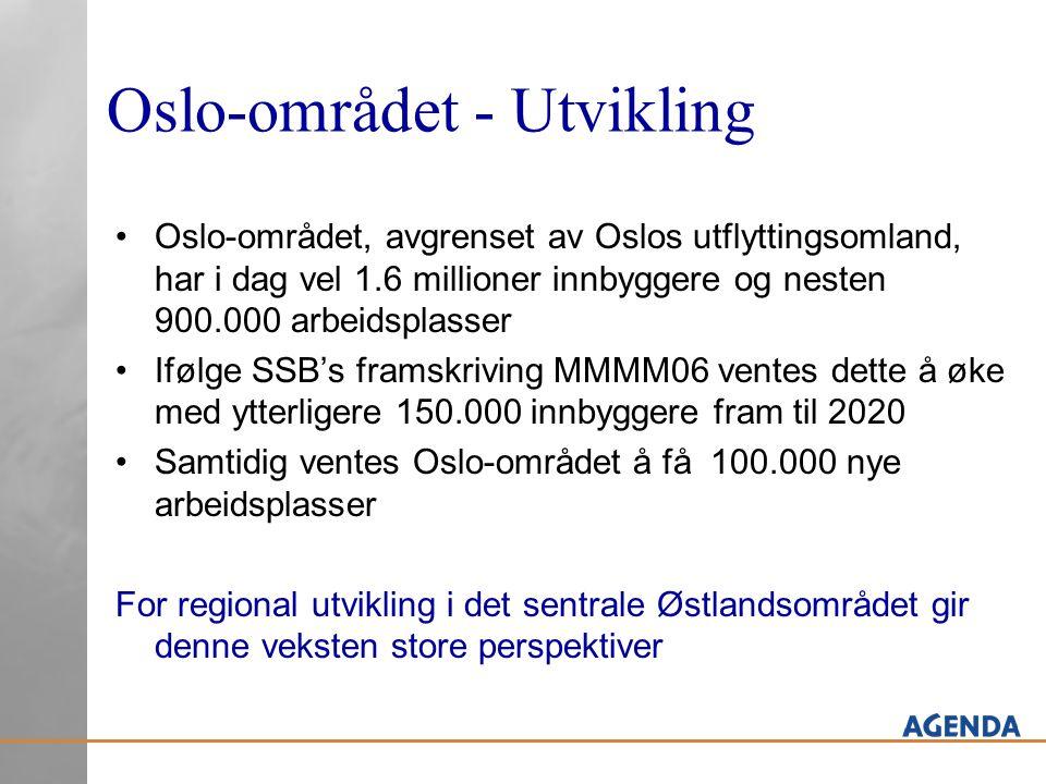 Oslo-området - Utvikling •Oslo-området, avgrenset av Oslos utflyttingsomland, har i dag vel 1.6 millioner innbyggere og nesten 900.000 arbeidsplasser