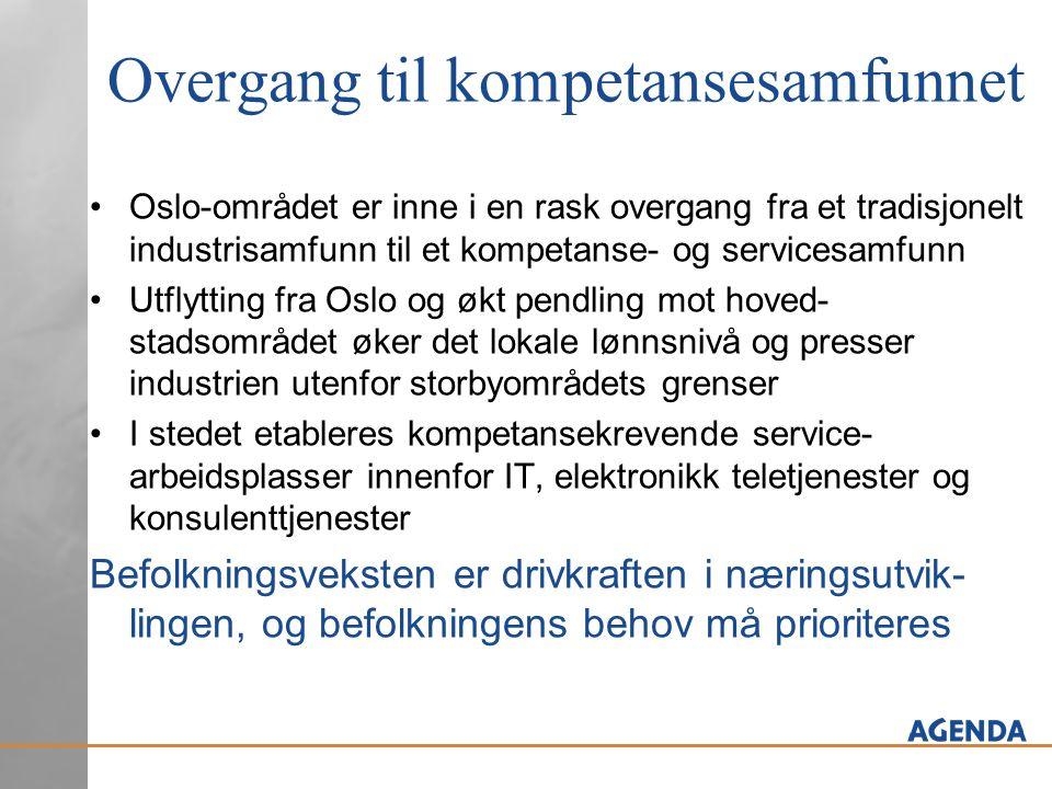 Overgang til kompetansesamfunnet •Oslo-området er inne i en rask overgang fra et tradisjonelt industrisamfunn til et kompetanse- og servicesamfunn •Ut