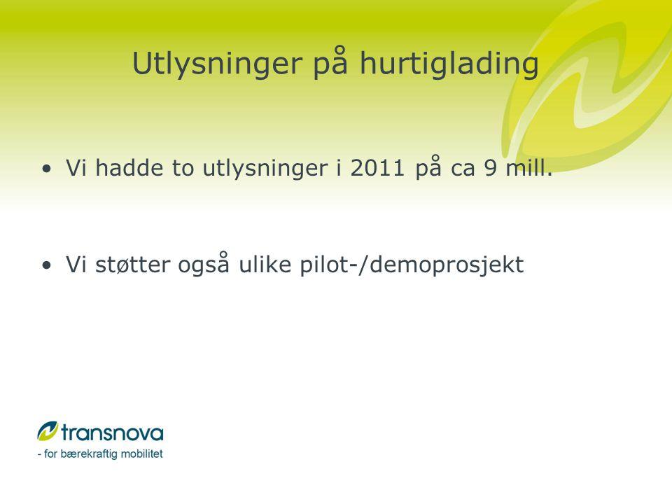 Utlysninger på hurtiglading •Vi hadde to utlysninger i 2011 på ca 9 mill.