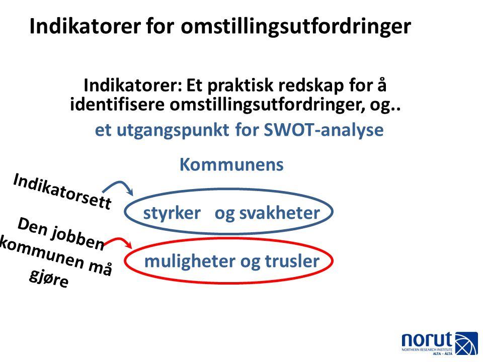 Indikatorer for omstillingsutfordringer Indikatorer: Et praktisk redskap for å identifisere omstillingsutfordringer, og.. et utgangspunkt for SWOT-ana