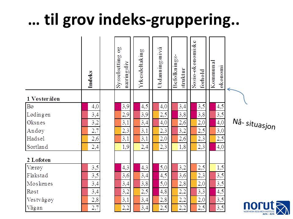 … til grov indeks-gruppering.. Nå- situasjon
