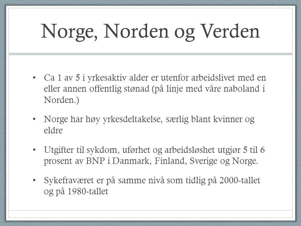Norge, Norden og Verden • Ca 1 av 5 i yrkesaktiv alder er utenfor arbeidslivet med en eller annen offentlig stønad (på linje med våre naboland i Norde