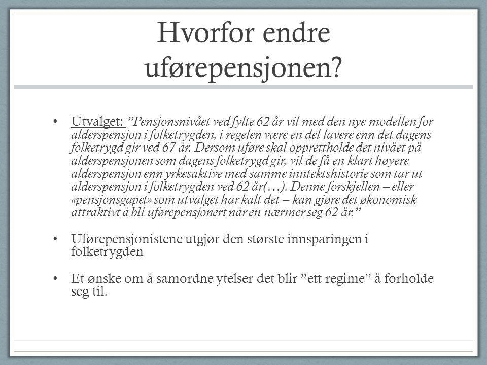 Antall uføre i dag • 294 000 personer i Norge er uføretrygdet • 57 % av disse er kvinner • Ca 40 % er ufør den dagen de er alderspensjonister • 35% av nye uføre er over 60 år • 7700 er under 30 år