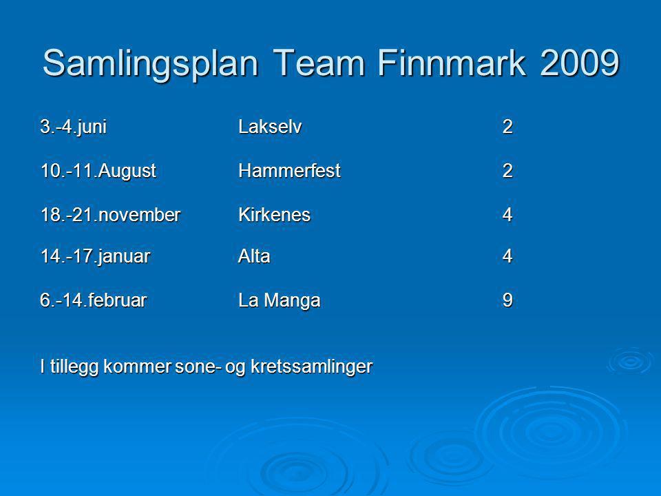 Samlingsplan Team Finnmark 2009 3.-4.juniLakselv2 10.-11.AugustHammerfest2 18.-21.novemberKirkenes4 14.-17.januar Alta4 6.-14.februarLa Manga 9 I till