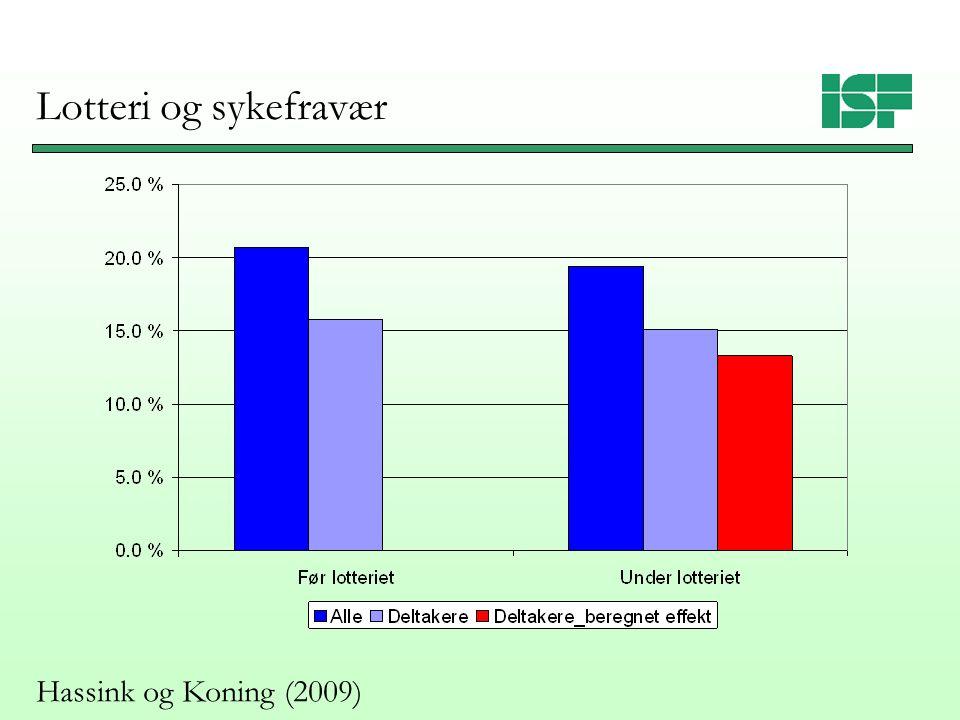 Lotteri og sykefravær Hassink og Koning (2009)