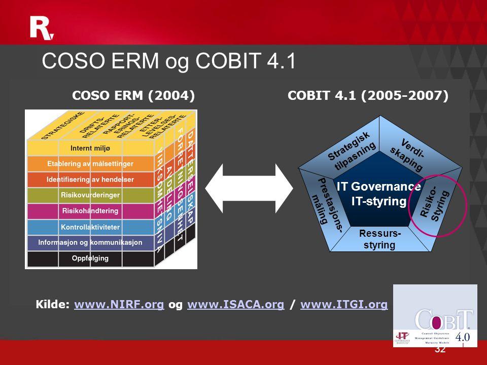 32 COSO ERM og COBIT 4.1 IT Governance IT-styring Strategisk tilpasning Verdi- skaping Ressurs- styring Risiko- Styring Prestasjons- måling Kilde: www