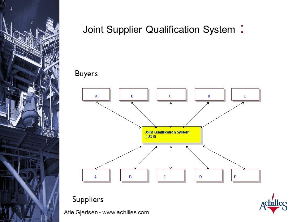 Atle Gjertsen - www.achilles.com Individual Supplier Qualification Systems A B C D E Buyers Suppliers