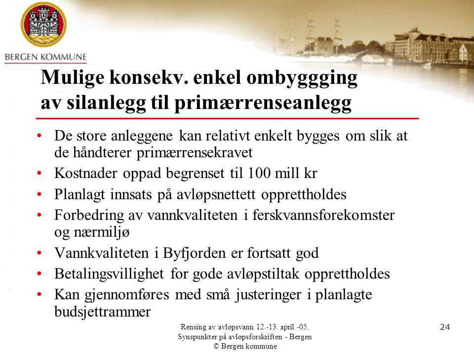 Rensing av avløpsvann 12.-13. april -05. Synspunkter på avløpsforskriften - Bergen © Bergen kommune 24 Mulige konsekv. enkel ombyggging av silanlegg t