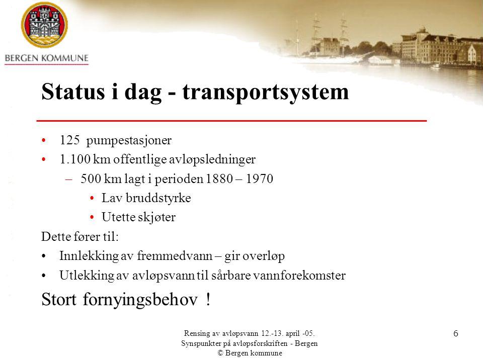 Rensing av avløpsvann 12.-13. april -05. Synspunkter på avløpsforskriften - Bergen © Bergen kommune 6 Status i dag - transportsystem •125 pumpestasjon