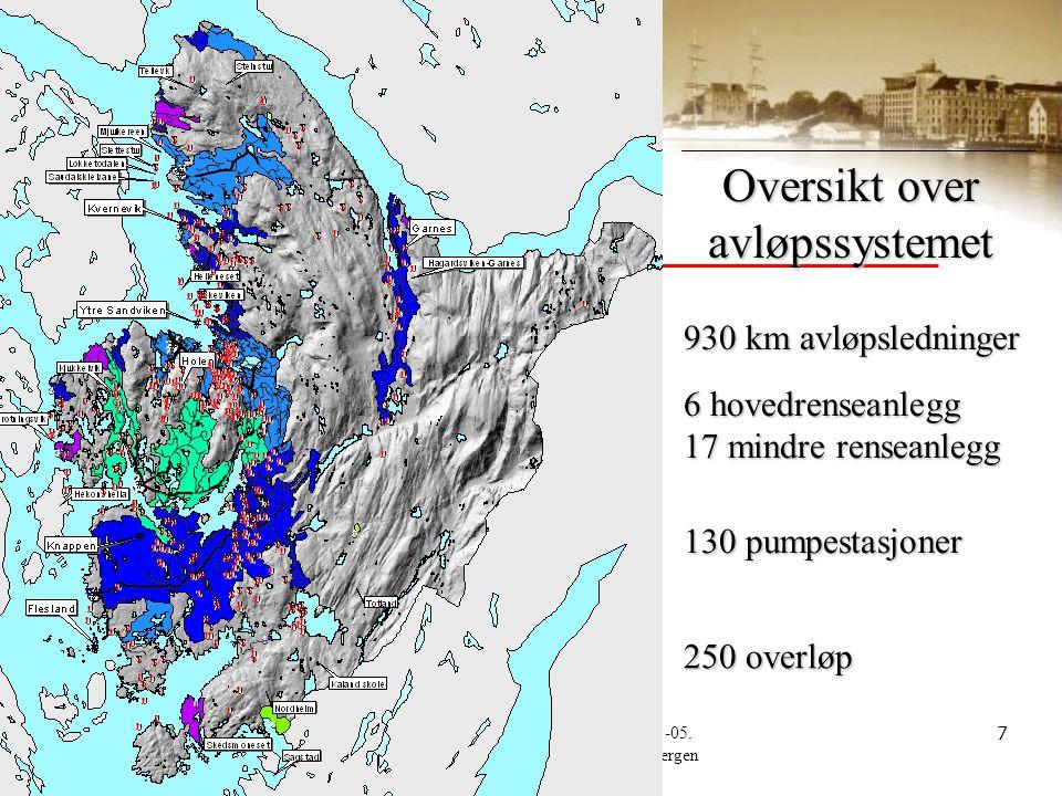 Rensing av avløpsvann 12.-13. april -05. Synspunkter på avløpsforskriften - Bergen © Bergen kommune 7 6 hovedrenseanlegg 17 mindre renseanlegg 930 km