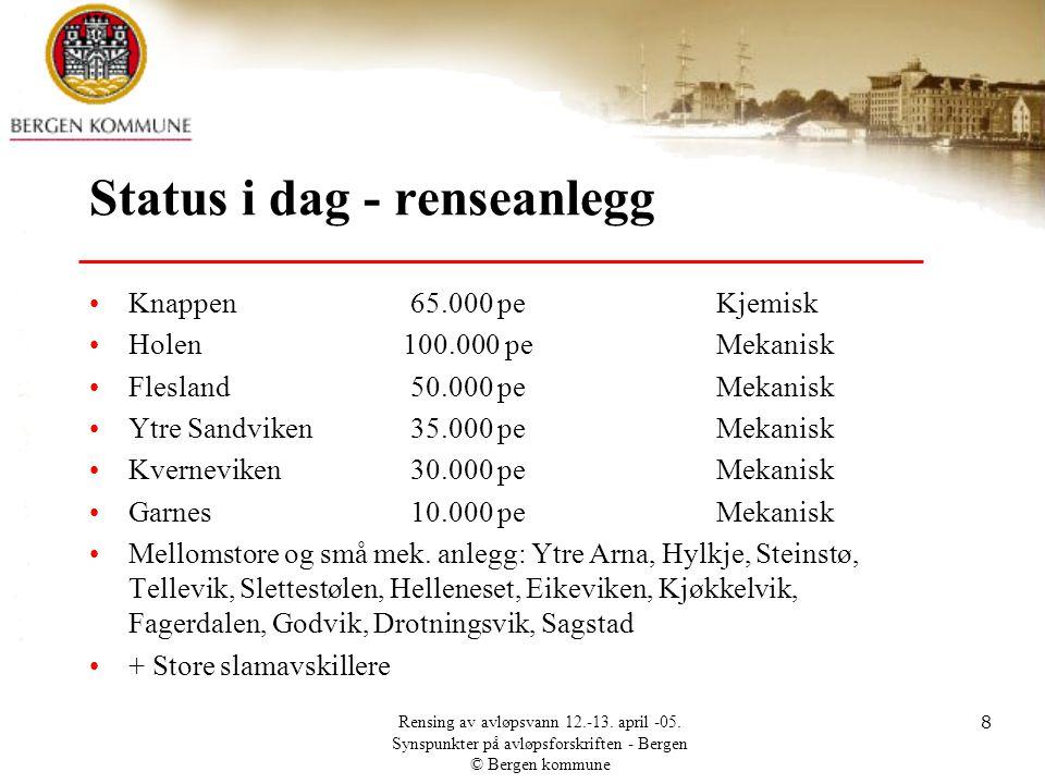 Rensing av avløpsvann 12.-13. april -05. Synspunkter på avløpsforskriften - Bergen © Bergen kommune 8 Status i dag - renseanlegg •Knappen 65.000 peKje