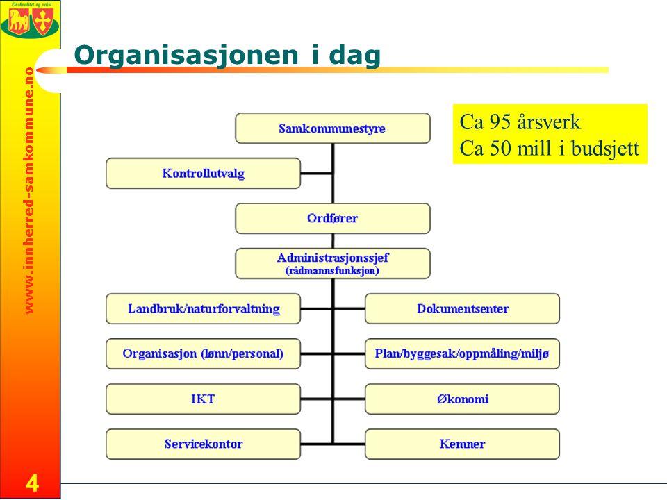 www.innherred-samkommune.no 4 Organisasjonen i dag Ca 95 årsverk Ca 50 mill i budsjett