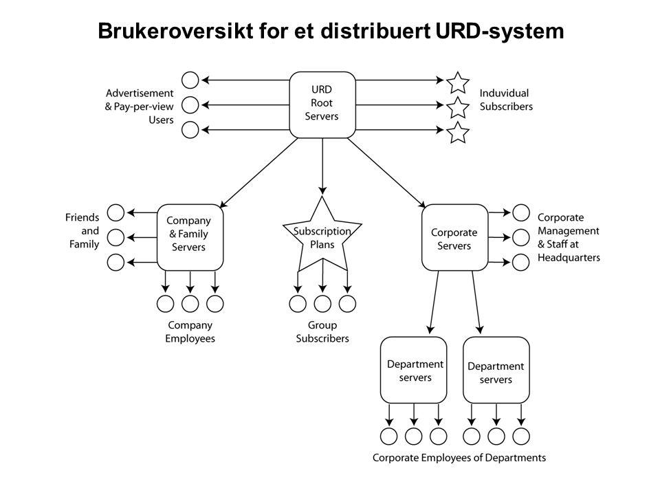 Brukeroversikt for et distribuert URD-system