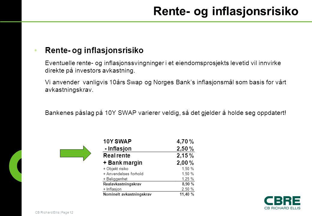 CB Richard Ellis   Page 12 Rente- og inflasjonsrisiko •Rente- og inflasjonsrisiko Eventuelle rente- og inflasjonssvingninger i et eiendomsprosjekts levetid vil innvirke direkte på investors avkastning.