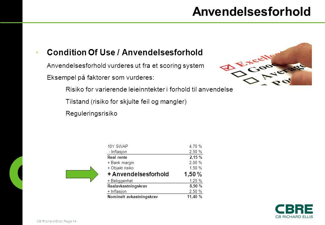 CB Richard Ellis   Page 14 Anvendelsesforhold •Condition Of Use / Anvendelsesforhold Anvendelsesforhold vurderes ut fra et scoring system Eksempel på faktorer som vurderes: Risiko for varierende leieinntekter i forhold til anvendelse Tilstand (risiko for skjulte feil og mangler) Reguleringsrisiko 10Y SWAP4,70 % - Inflasjon2,50 % Real rente2,15 % + Bank margin2,00 % + Objekt risiko1,50 % + Anvendelsesforhold1,50 % + Beliggenhet1,25 % Realavkastningskrav8,90 % + Inflasjon2,50 % Nominelt avkastningskrav11,40 %