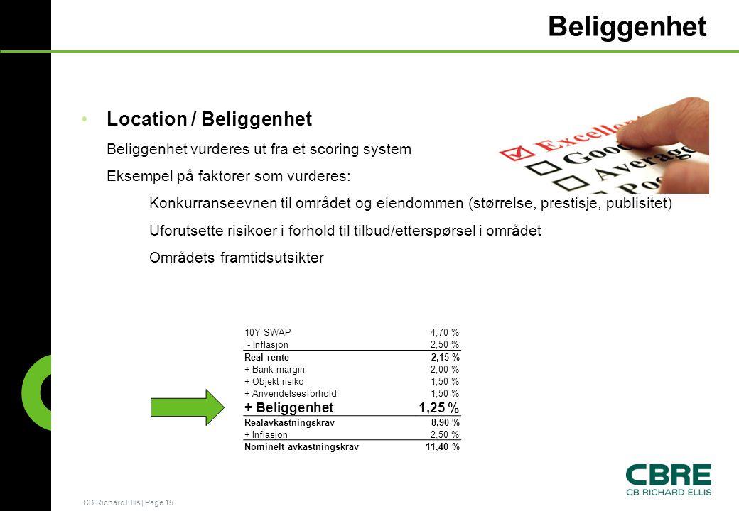CB Richard Ellis   Page 15 Beliggenhet •Location / Beliggenhet Beliggenhet vurderes ut fra et scoring system Eksempel på faktorer som vurderes: Konkurranseevnen til området og eiendommen (størrelse, prestisje, publisitet) Uforutsette risikoer i forhold til tilbud/etterspørsel i området Områdets framtidsutsikter 10Y SWAP4,70 % - Inflasjon2,50 % Real rente2,15 % + Bank margin2,00 % + Objekt risiko1,50 % + Anvendelsesforhold1,50 % + Beliggenhet1,25 % Realavkastningskrav8,90 % + Inflasjon2,50 % Nominelt avkastningskrav11,40 %