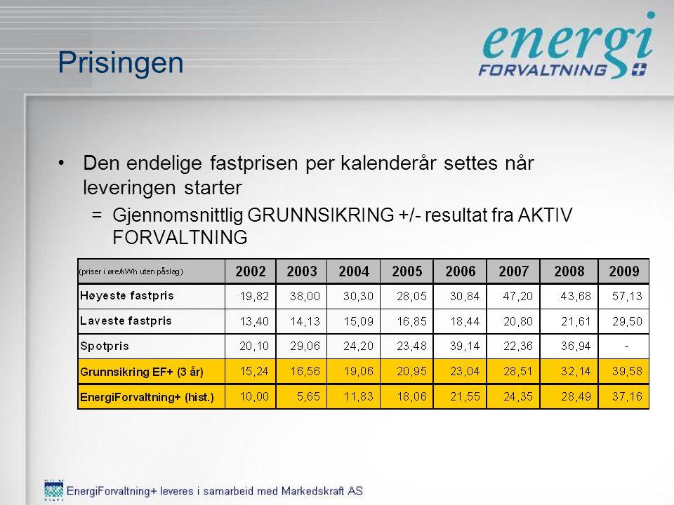 Innkjøpsstrategi/risikohåntering AKTIV FORVALTNING •Gjennom å årlig øremerke 4 øre/kWh til en aktiv forvaltning har Du store muligheter til å ytterligere redusere fastprisen Årlig avkastning er budsjettert til 25%.