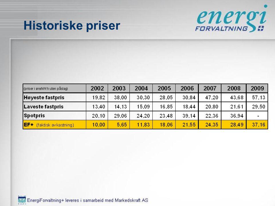 EnergiForvaltning+ •Et produkt for Deg som –ønsker stabile, forutsigbare og lave elpriser –syns spotpris og fastpris er altfor risikabelt –ønsker å br