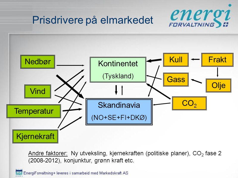 Skandinavia (NO+SE+FI+DKØ) Kontinentet (Tyskland) Vind Temperatur Kjernekraft Andre faktorer: Ny utveksling, kjernekraften (politiske planer), CO 2 fase 2 (2008-2012), konjunktur, grønn kraft etc.