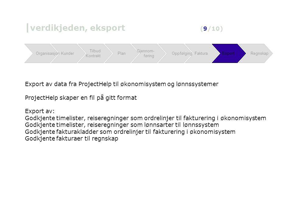 | verdikjeden, eksport (9/10) Export av data fra ProjectHelp til økonomisystem og lønnssystemer ProjectHelp skaper en fil på gitt format Export av: Go