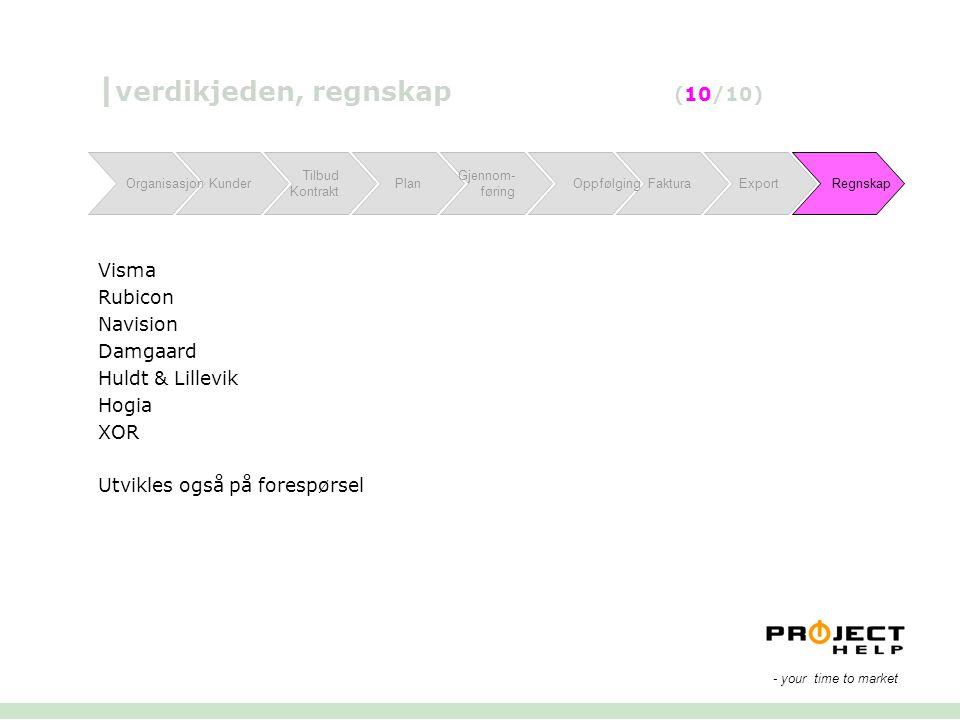 | verdikjeden, regnskap (10/10) Visma Rubicon Navision Damgaard Huldt & Lillevik Hogia XOR Utvikles også på forespørsel OrganisasjonKunder Tilbud Kont