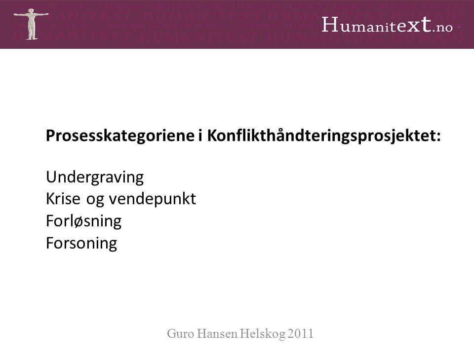 Prosesskategoriene i Konflikthåndteringsprosjektet: Undergraving Krise og vendepunkt Forløsning Forsoning Guro Hansen Helskog 2011