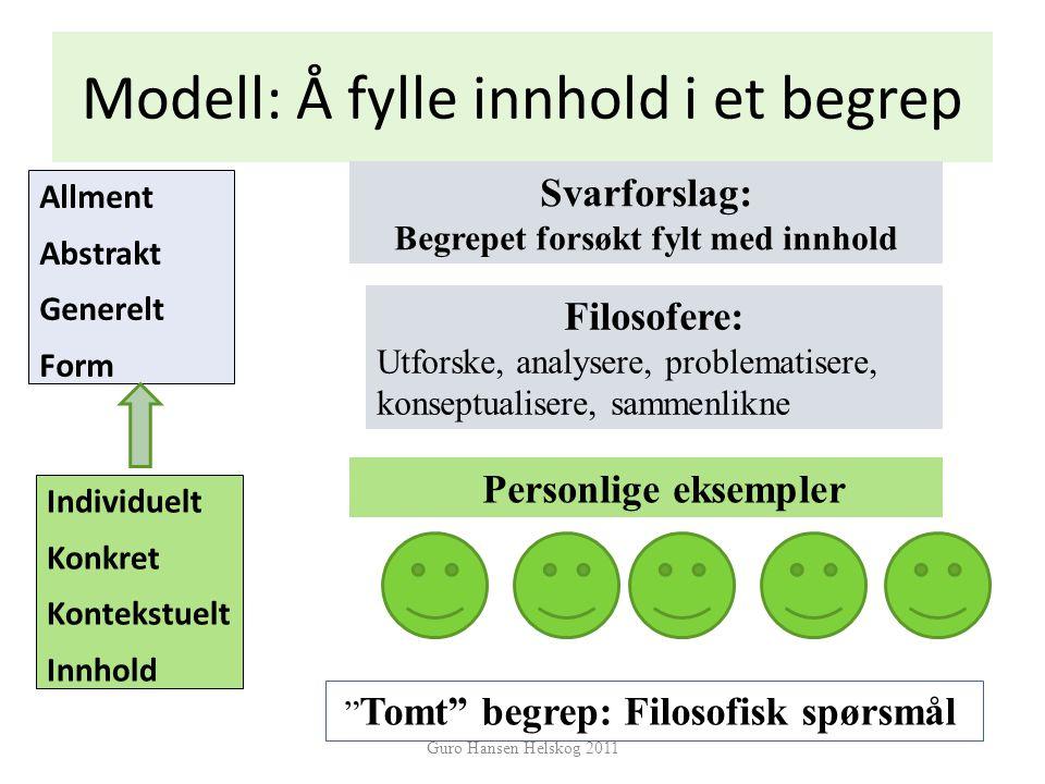 """Modell: Å fylle innhold i et begrep Guro Hansen Helskog 2011 """" Tomt"""" begrep: Filosofisk spørsmål Individuelt Konkret Kontekstuelt Innhold Personlige e"""