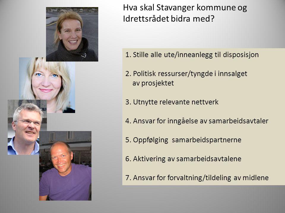 Hva skal Stavanger kommune og Idrettsrådet bidra med? 1. Stille alle ute/inneanlegg til disposisjon 2. Politisk ressurser/tyngde i innsalget av prosje