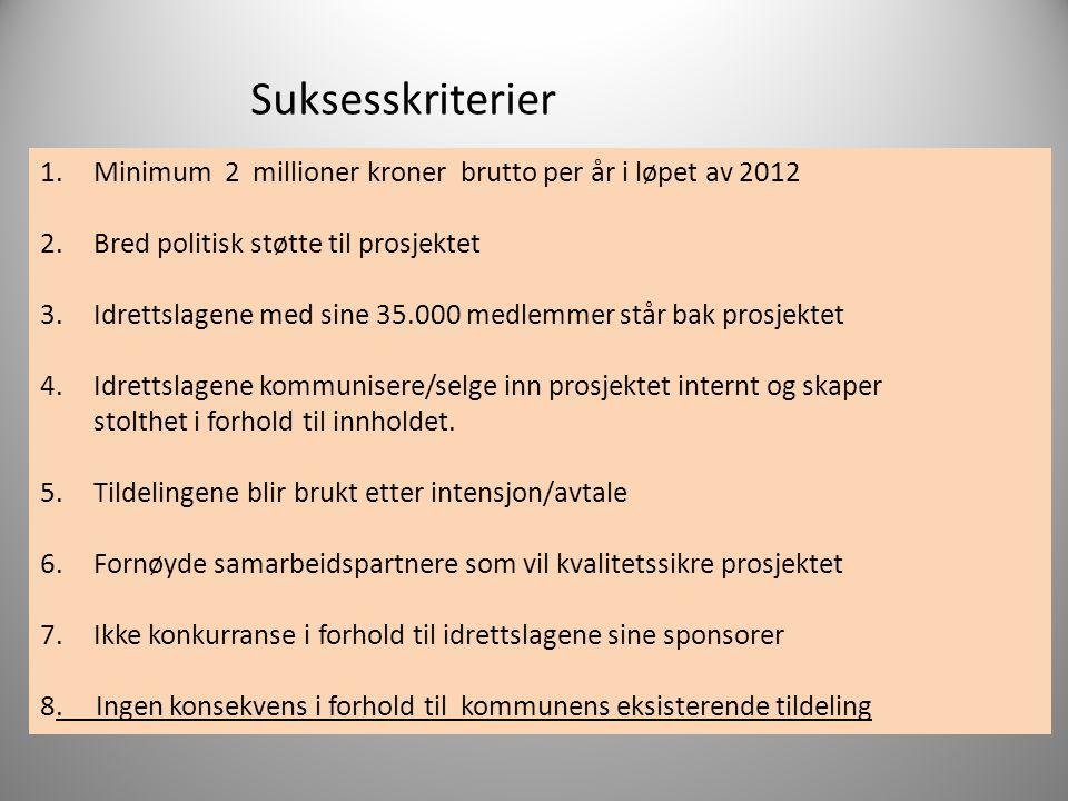 Suksesskriterier 1.Minimum 2 millioner kroner brutto per år i løpet av 2012 2.Bred politisk støtte til prosjektet 3.Idrettslagene med sine 35.000 medl