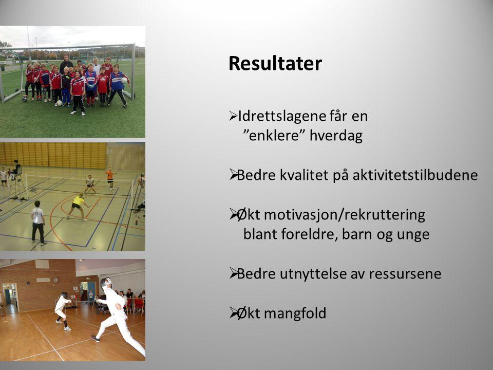 """Resultater  Idrettslagene får en """"enklere"""" hverdag  Bedre kvalitet på aktivitetstilbudene  Økt motivasjon/rekruttering blant foreldre, barn og unge"""