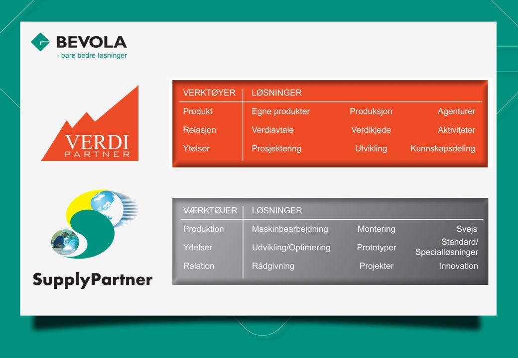• Purple+ • CSR (BevoCare) • Verdikjedeoptimering • Forretningsutvikling sammen • Totalavtaler/partnerskap • Bedre bunnlinje til alle • Kommunikasjon • Innovasjon • Nye markedssegmenter • Effektivitet • IT-teknologi • Transformationsøkonomi • Anaconomy • Cashflow • Web 2.0 • Marketing 3.0 Fokusområder Fokus