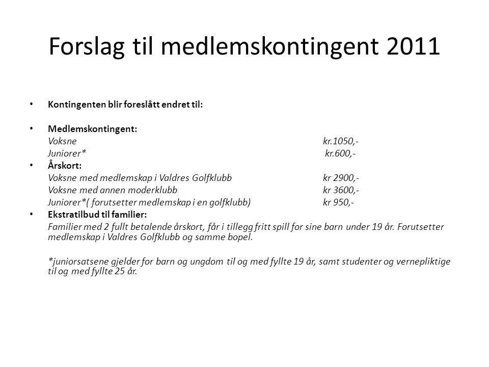 Forslag til medlemskontingent 2011 • Kontingenten blir foreslått endret til: • Medlemskontingent: Voksnekr.1050,- Juniorer* kr.600,- • Årskort: Voksne