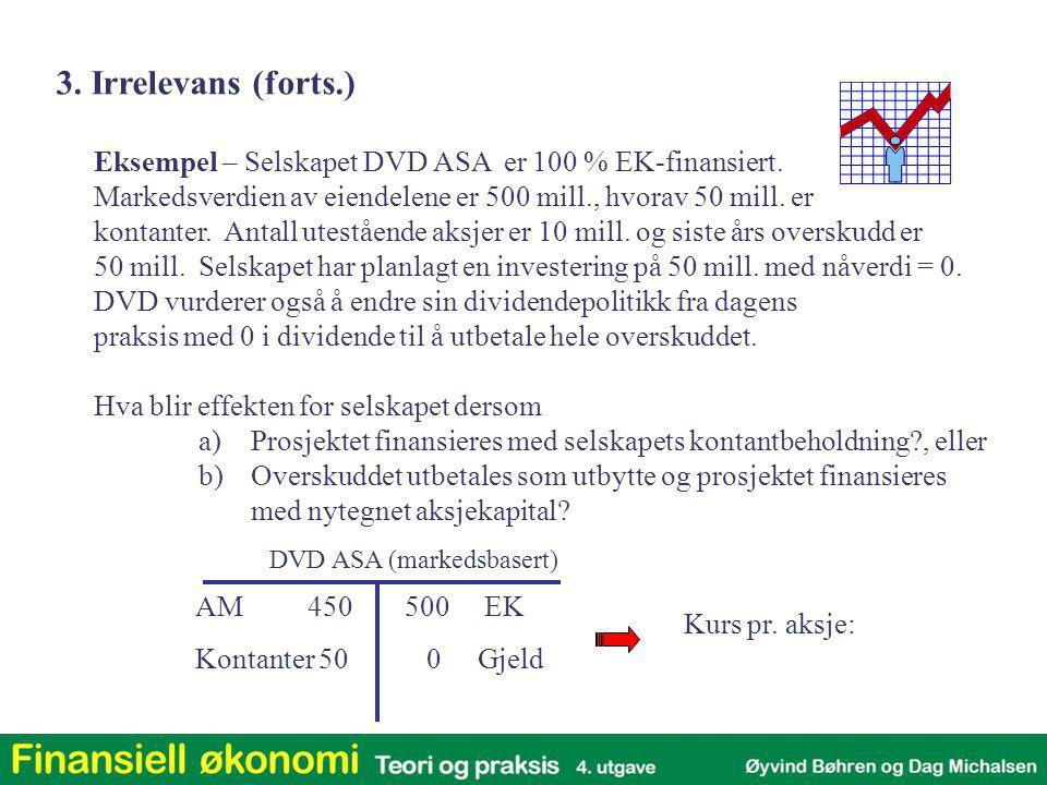 Eksempel – Selskapet DVD ASA er 100 % EK-finansiert. Markedsverdien av eiendelene er 500 mill., hvorav 50 mill. er kontanter. Antall utestående aksjer