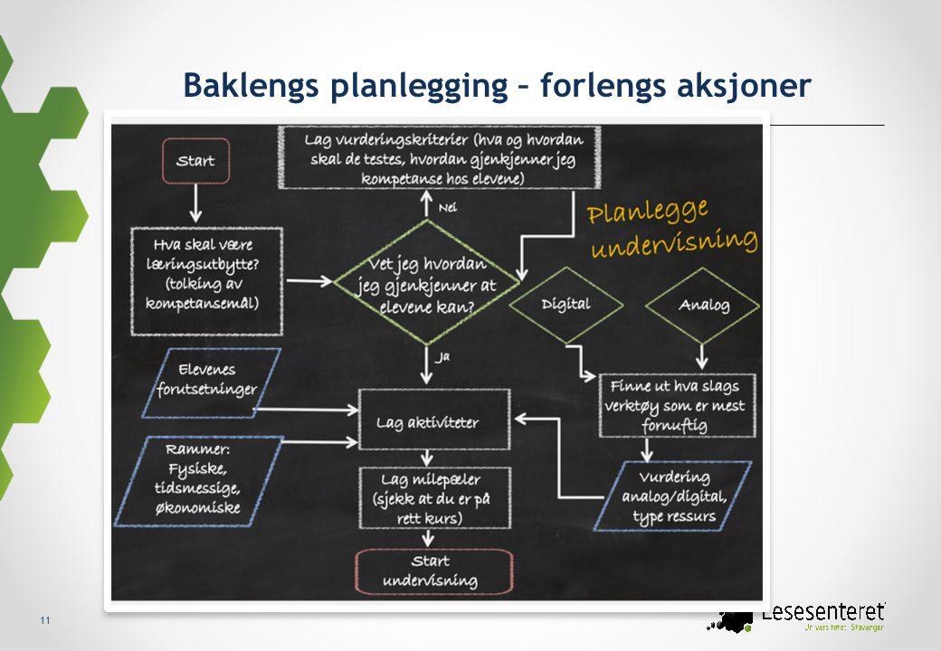 11 Baklengs planlegging – forlengs aksjoner
