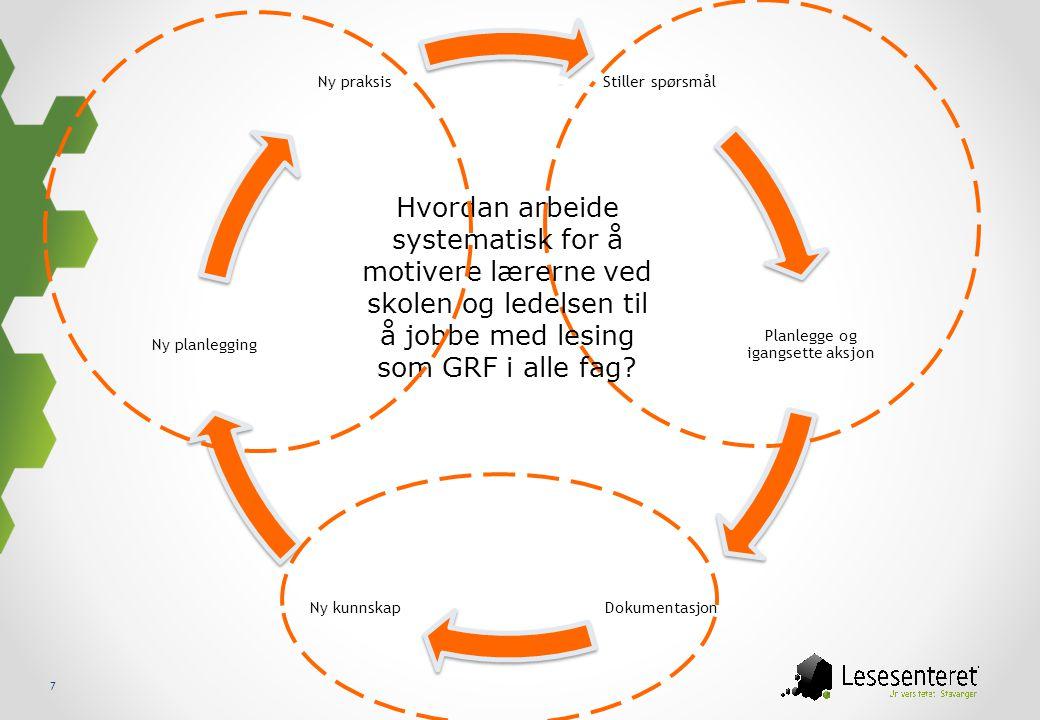 7 Stiller spørsmål Planlegge og igangsette aksjon DokumentasjonNy kunnskap Ny planlegging Ny praksis Hvordan arbeide systematisk for å motivere lærern