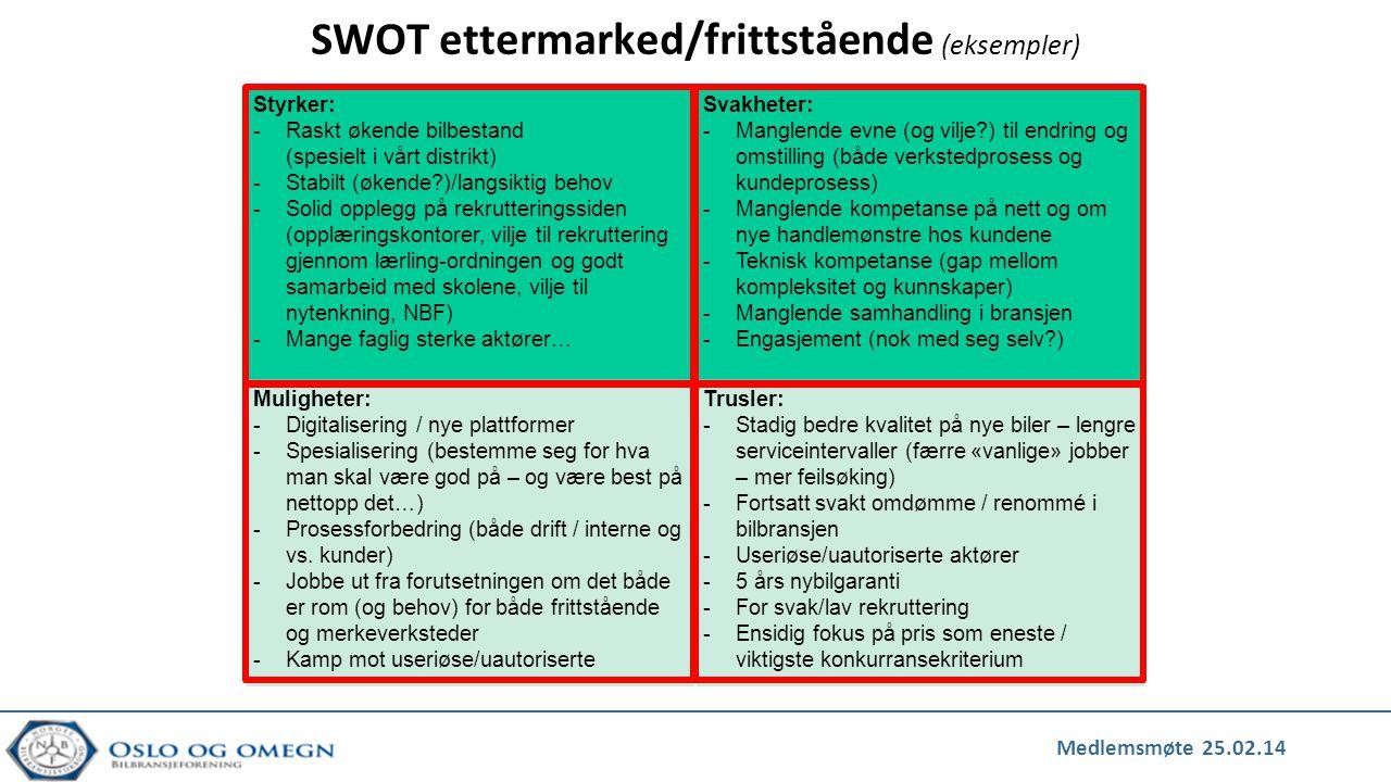 Medlemsmøte 25.02.14 SWOT ettermarked/frittstående (eksempler) Styrker: - Raskt økende bilbestand (spesielt i vårt distrikt) - Stabilt (økende?)/langsiktig behov - Solid opplegg på rekrutteringssiden (opplæringskontorer, vilje til rekruttering gjennom lærling-ordningen og godt samarbeid med skolene, vilje til nytenkning, NBF) - Mange faglig sterke aktører… Svakheter: - Manglende evne (og vilje?) til endring og omstilling (både verkstedprosess og kundeprosess) - Manglende kompetanse på nett og om nye handlemønstre hos kundene - Teknisk kompetanse (gap mellom kompleksitet og kunnskaper) - Manglende samhandling i bransjen - Engasjement (nok med seg selv?) Muligheter: - Digitalisering / nye plattformer - Spesialisering (bestemme seg for hva man skal være god på – og være best på nettopp det…) - Prosessforbedring (både drift / interne og vs.