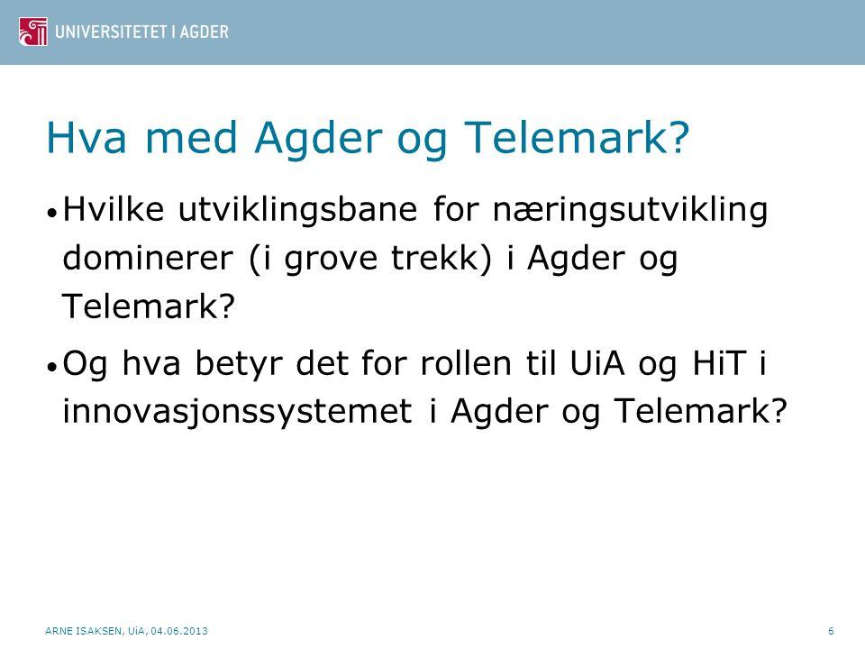 Tendens til strukturproblem NæringLokaliserings- kvotient Agder + Telemark %-endring Norge 2008- 11 %-vis endring Norge 2000- 08 Industri1,4-10,4-9,8 Elektrisitet, vann, renovasjon 1,311,2-14,5 Bygge- og anleggsvirksomhet 1,22,930,9 Informasjon og kommunikasjon 0,51,5-5,1 Finansiering og forsikring 0,7-2,16,8 Teknisk tjenesteyt., eiendomsdrift 0,73,961,1 ARNE ISAKSEN, UiA, 04.06.20137