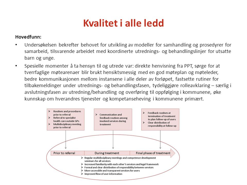 Kvalitet i alle ledd Hovedfunn: • Undersøkelsen bekrefter behovet for utvikling av modeller for samhandling og prosedyrer for samarbeid, tilsvarende a