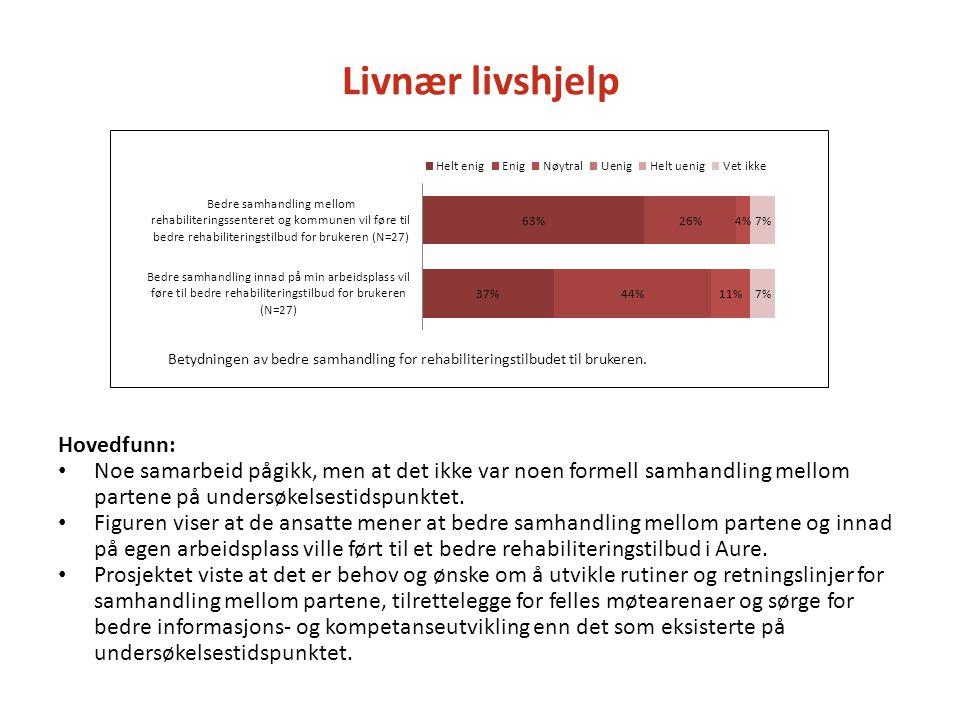 Livnær livshjelp Hovedfunn: • Noe samarbeid pågikk, men at det ikke var noen formell samhandling mellom partene på undersøkelsestidspunktet. • Figuren