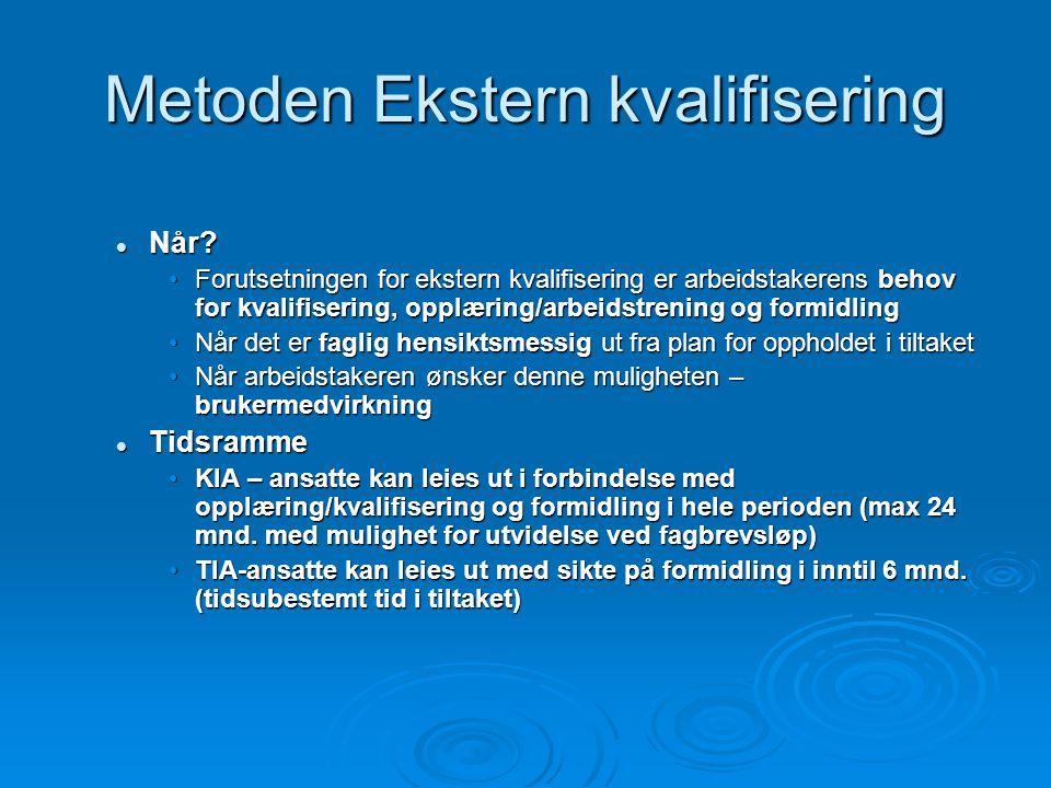 Metoden Ekstern kvalifisering  Når.