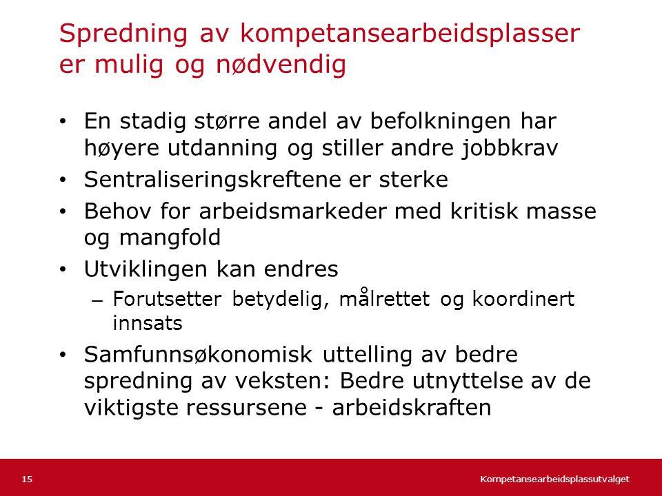 """Kompetansearbeidsplassutvalget Norsk mal:Tekst med kulepunkter Tips bunntekst: For å sidenummer, dato, og tittel på presentasjon: Klikk på """"Sett Inn"""""""