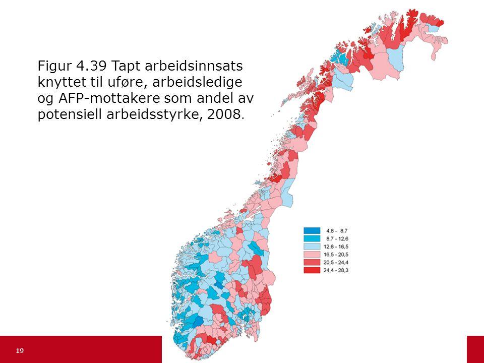Kompetansearbeidsplassutvalget Norsk mal: Tekst uten kulepunkter Figur 4.39 Tapt arbeidsinnsats knyttet til uføre, arbeidsledige og AFP-mottakere som
