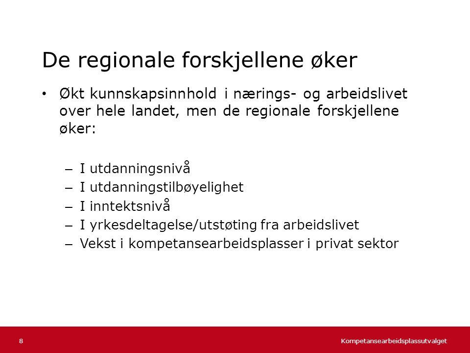 Kompetansearbeidsplassutvalget Norsk mal: Tekst uten kulepunkter Figur 4.39 Tapt arbeidsinnsats knyttet til uføre, arbeidsledige og AFP-mottakere som andel av potensiell arbeidsstyrke, 2008.
